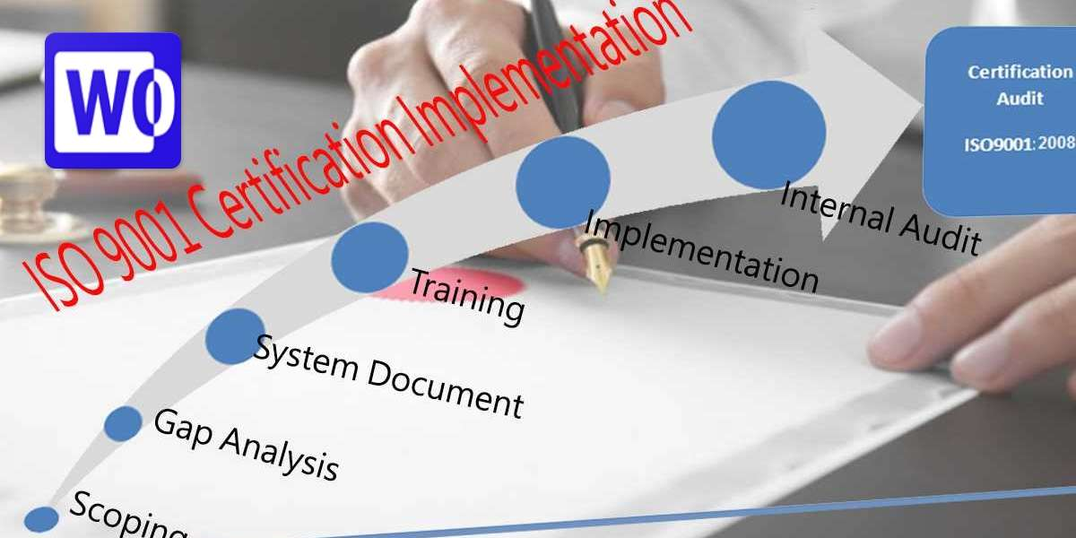 How ISO 9001 Certification in Kuwait helps to new customers and grows sales