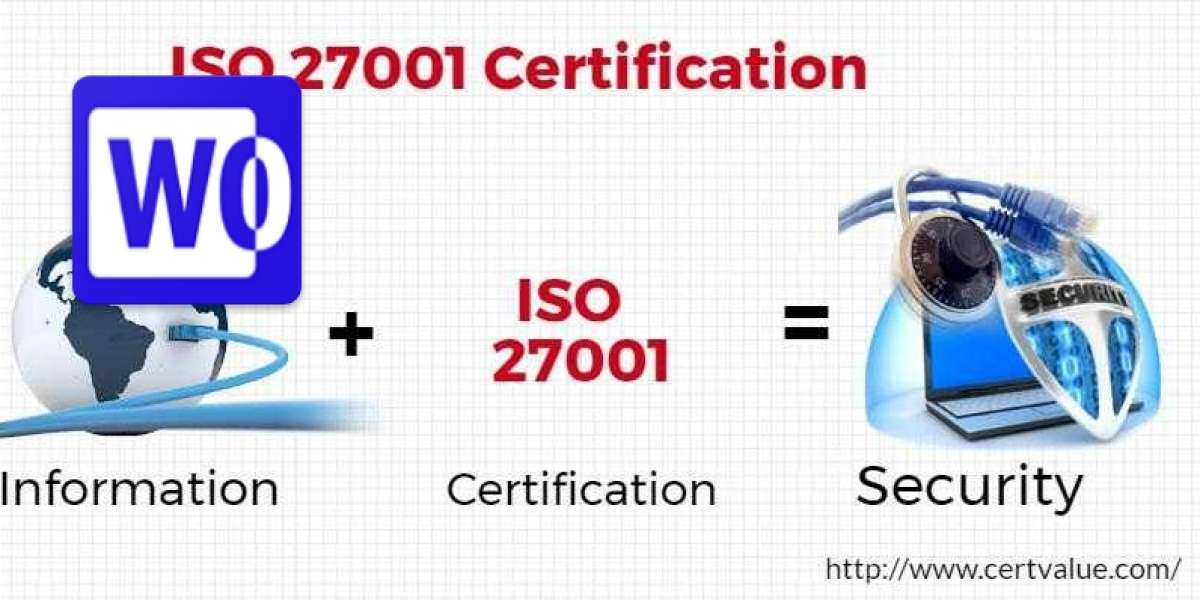 What is ISO 27001 Certification and Structure of ISO 27001 certification?