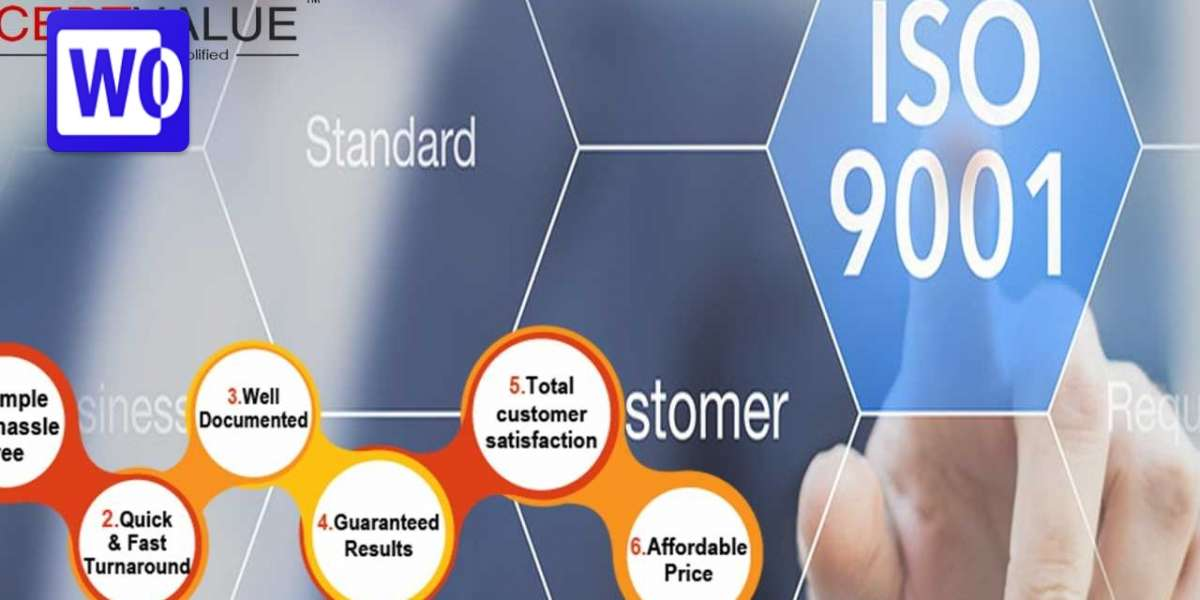 What is ISO 9001, What are the documents and benefits of ISO 9001 Certification?